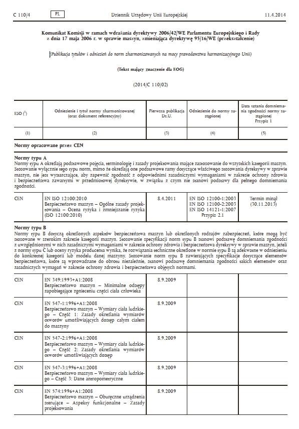 normy zharmonizowane 11.04.2014