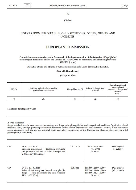 Wykaz norm zharmonizowanych 2006_42_WE - 15 stycznia 2016