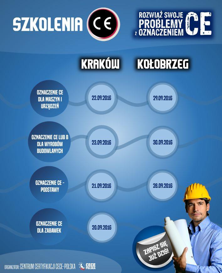 Znak CE dla maszyn - szkolenie